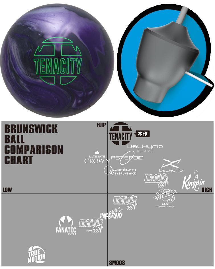 ボウリング用品 ボウリングボール ブランズウィック brunswick テナシティ Tenacity